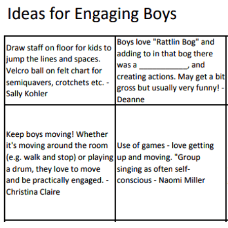 Ideas for engaging boys