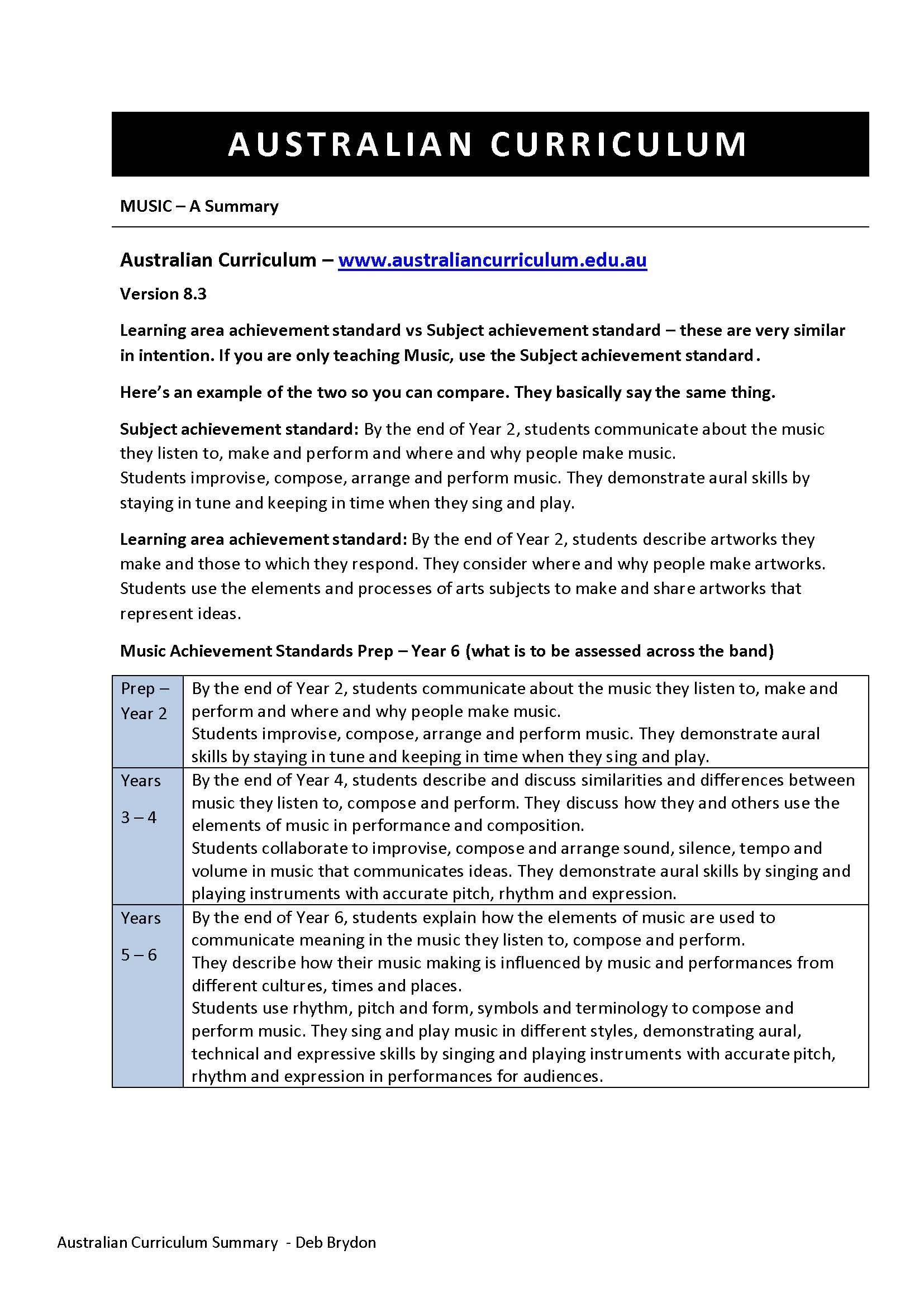Australian_Curriculum_Summary_Page_1